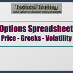 Options Trading Pricing Formula Inputs And Outputs