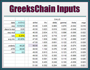 GreeksChain Options Spreadsheet Input