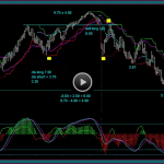 Options Spreads And Legging Into Individual Options