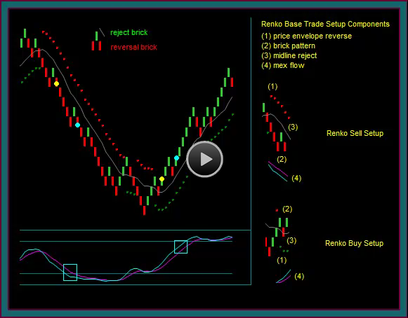 Free stock options trading charts online