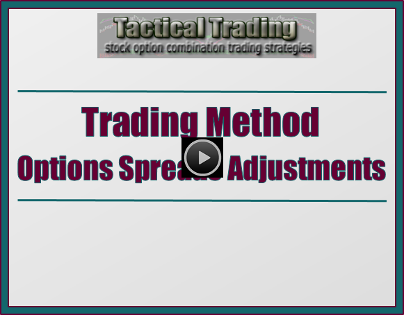 Trading Method Strategies And Adjustments To Options Spreads