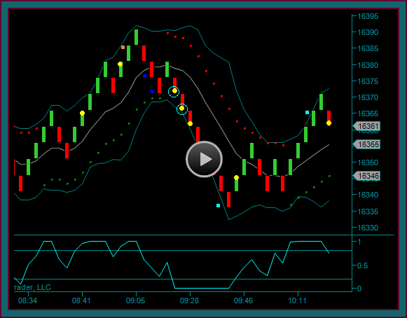 Intraday trading system renko charts