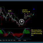 Facebook Chart Continuation And Reversal Trading Patterns
