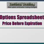 Options Profit Graph For Price Changes Before Expiration