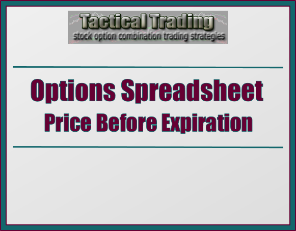 Expiration day trading strategies