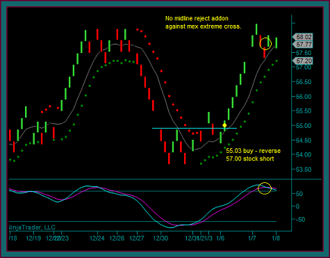 charting spreads in ninjatrader