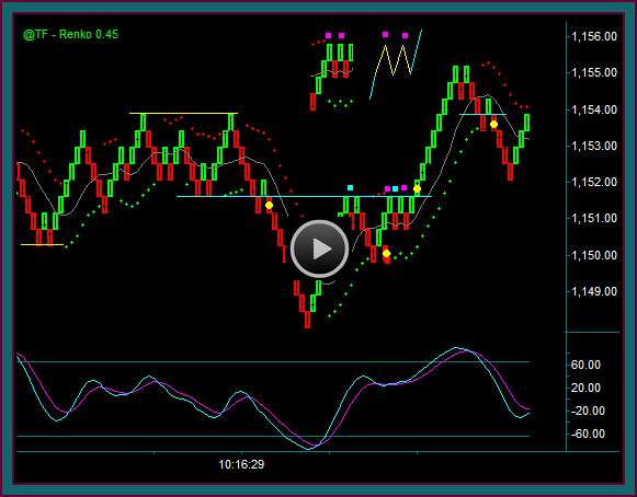 Binary options tick strategy