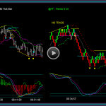 Emini Russell Futures Day Trading Charts And Management