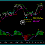 Facebook Position Trading And Renko Chart Considerations