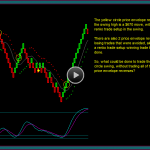 Renko Trading Strategies – Renko Chart Brick Combinations