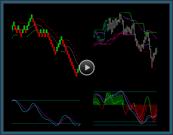 Renko Trading Strategies And Chart Combinations