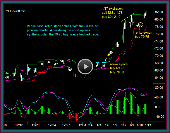 Option trading strategies 2014