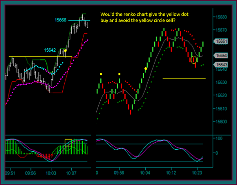 Best broker to trade emini futures
