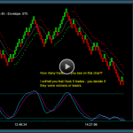 Renko Chart Emini Russell Day Trading Setups Review 1-31