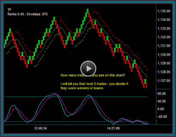 Emini Russell Day Trading Setups And Trades 1-31