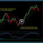 Renko Chart Day Trading Review Training Video2