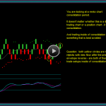 Renko Chart Trading Inside Price Consolidation