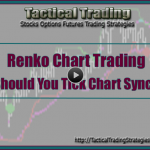 Should You Day Trade Renko Charts And Tick Charts Together