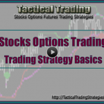 Stock And Options Position Trading Combination Strategies