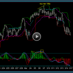 SPY ETF Position Trading With Option Spreads
