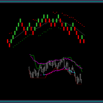 Renko Chart Trading Method Consistency And Repetition