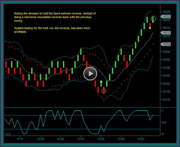 Renko Trading System Trade Review 4-7-14